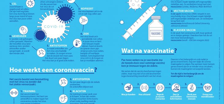 Hoe werkt een coronavaccin ?